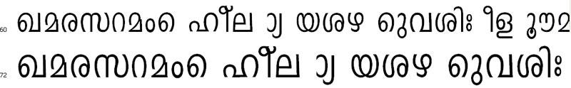 Goodnewsu Roman Malayalam Font
