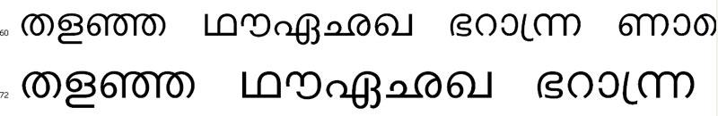 MA Anoob Malayalam Font