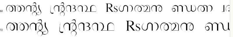 Priya Malayalam Font
